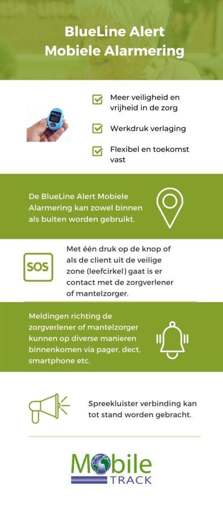 mobiele alarmering blue line alert